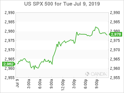 Stocks surge after Fed signals probable rate cut