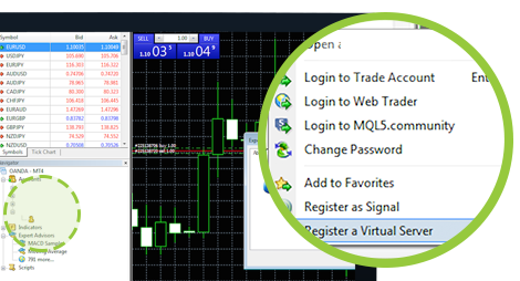 MetaTrader 4 Platform Download | Trade MT4 | OANDA