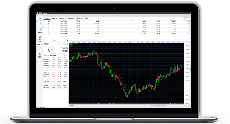 professional trading on your desktop