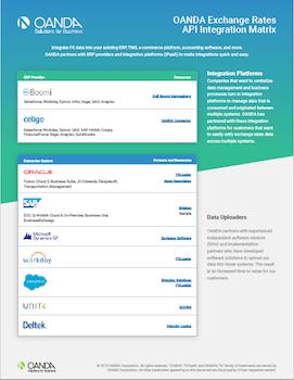 ERP & System Integrations for Rates API | OANDA